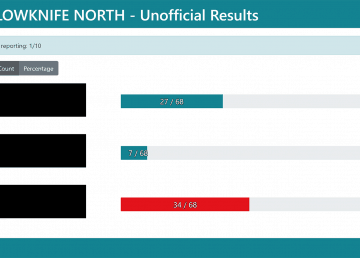 A screengrab of the Electorhood website shows apparent 'unofficial results' on September 24, 2019
